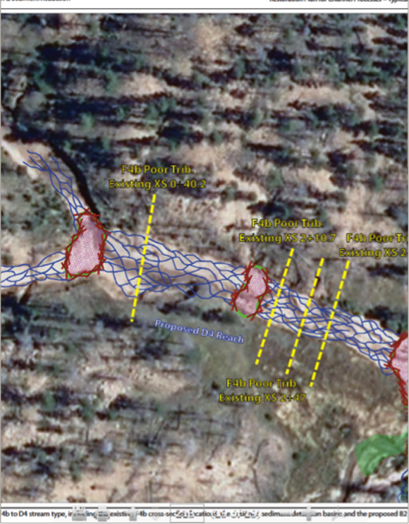 Trail Creek Master Plan Maps